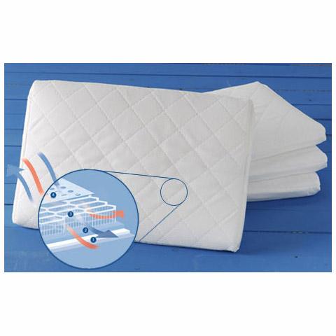 Materassi e linea bianca - Cuscino antisoffoco per lettino + copricuscino CUS-L by Aerosleep