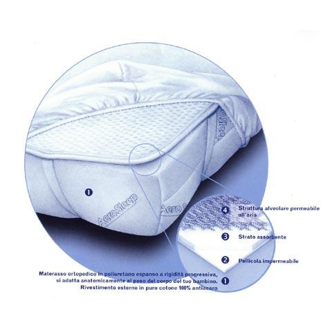 Materassi e linea bianca - Materasso antisoffoco + copri materasso cm. 125 x 63 by Aerosleep