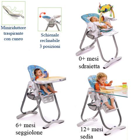 Liste de cadeaux de louna e tampon haute chaise top moumoute - Chicco chaise haute 3en1 polly magic ...