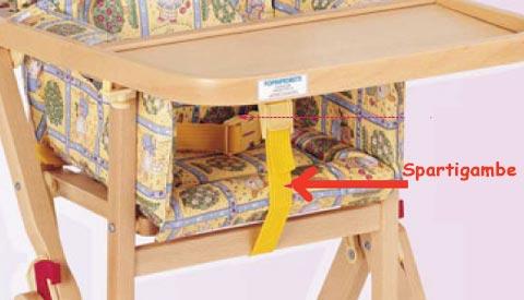 Complementi per la cucina la nuova collezione in legno